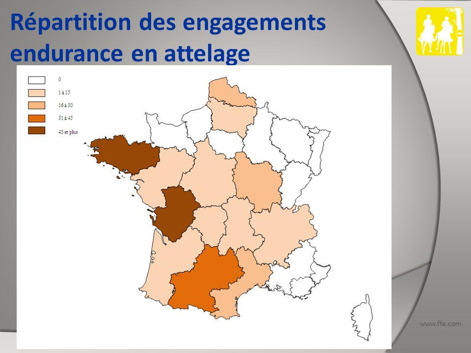 www.ffe.com Répartition des engagements endurance en attelage