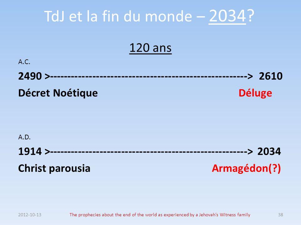 TdJ et la fin du monde – 2034.120 ans A.C.