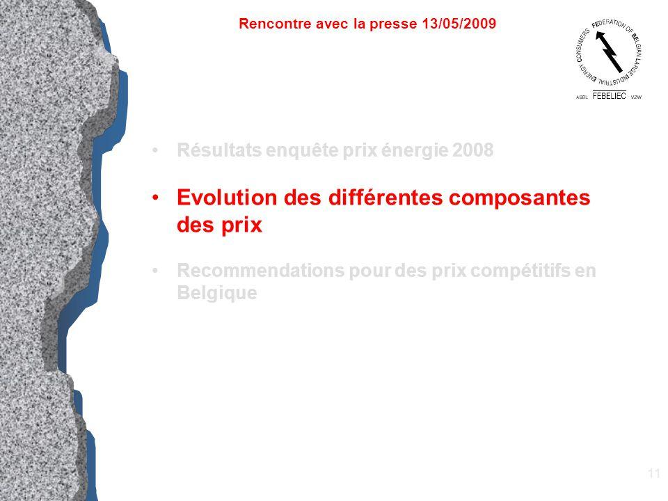 11 Résultats enquête prix énergie 2008 Evolution des différentes composantes des prix Recommendations pour des prix compétitifs en Belgique Rencontre avec la presse 13/05/2009