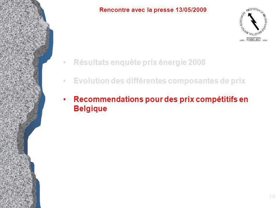 19 Résultats enquête prix énergie 2008 Evolution des différentes composantes de prix Recommendations pour des prix compétitifs en Belgique Rencontre avec la presse 13/05/2009