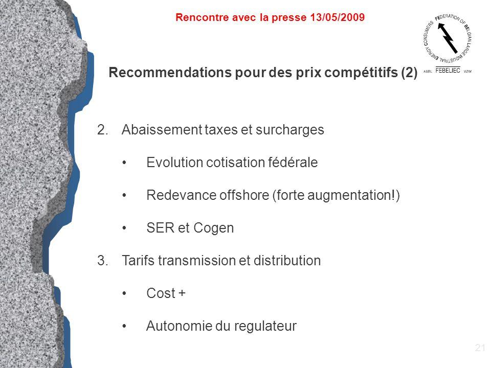 21 Rencontre avec la presse 13/05/2009 Recommendations pour des prix compétitifs (2) 2.Abaissement taxes et surcharges Evolution cotisation fédérale R