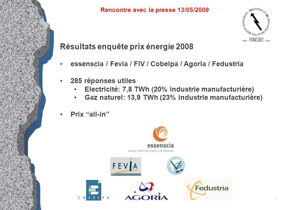 4 Résultats enquête prix énergie 2008 essenscia / Fevia / FIV / Cobelpa / Agoria / Fedustria 285 réponses utiles Electricité: 7,8 TWh (20% industrie manufacturière) Gaz naturel: 13,9 TWh (23% industrie manufacturière) Prix all-in Rencontre avec la presse 13/05/2009