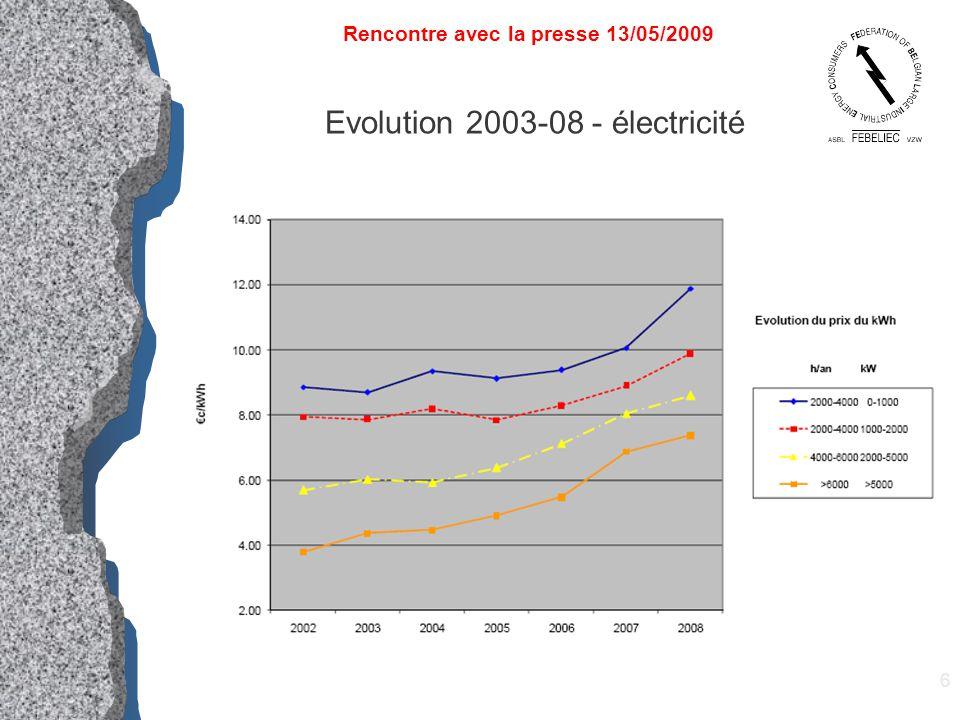 6 Rencontre avec la presse 13/05/2009 Evolution 2003-08 - électricité