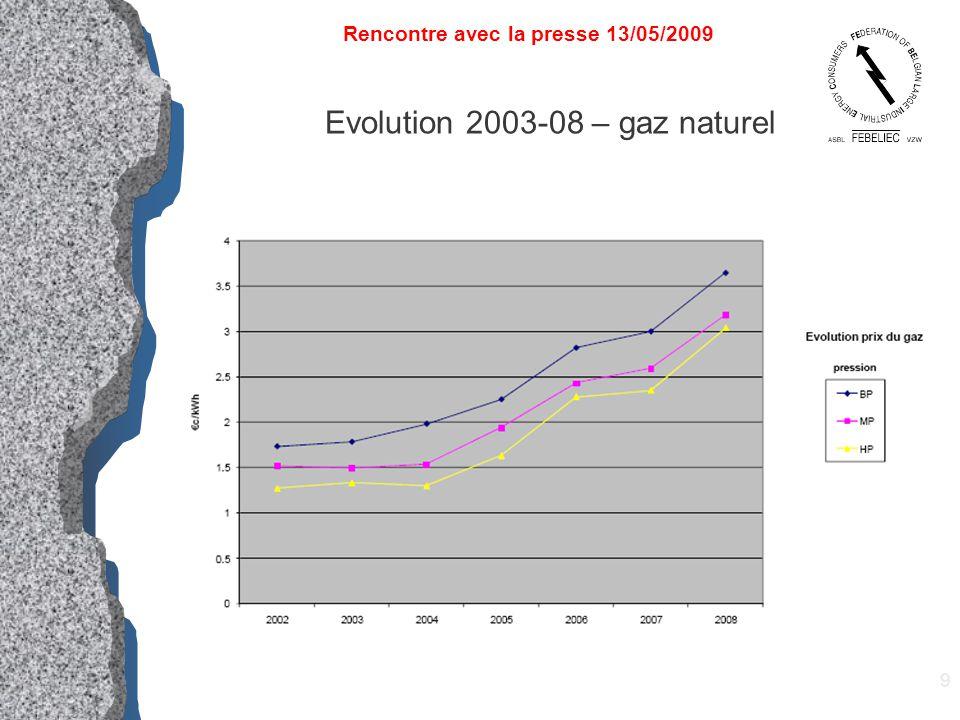 9 Rencontre avec la presse 13/05/2009 Evolution 2003-08 – gaz naturel