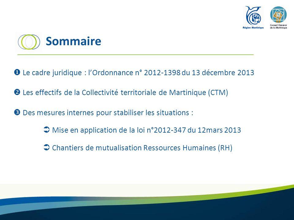 Sommaire  Le cadre juridique : l'Ordonnance n° 2012-1398 du 13 décembre 2013  Les effectifs de la Collectivité territoriale de Martinique (CTM)  De