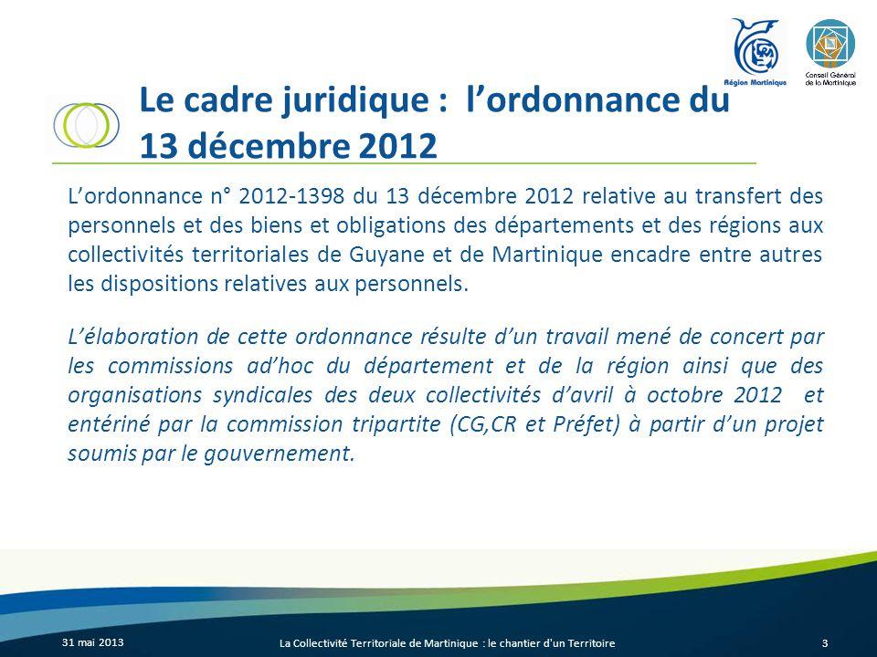 Le cadre juridique : l'ordonnance du 13 décembre 2012 L'ordonnance n° 2012-1398 du 13 décembre 2012 relative au transfert des personnels et des biens et obligations des départements et des régions aux collectivités territoriales de Guyane et de Martinique encadre entre autres les dispositions relatives aux personnels.
