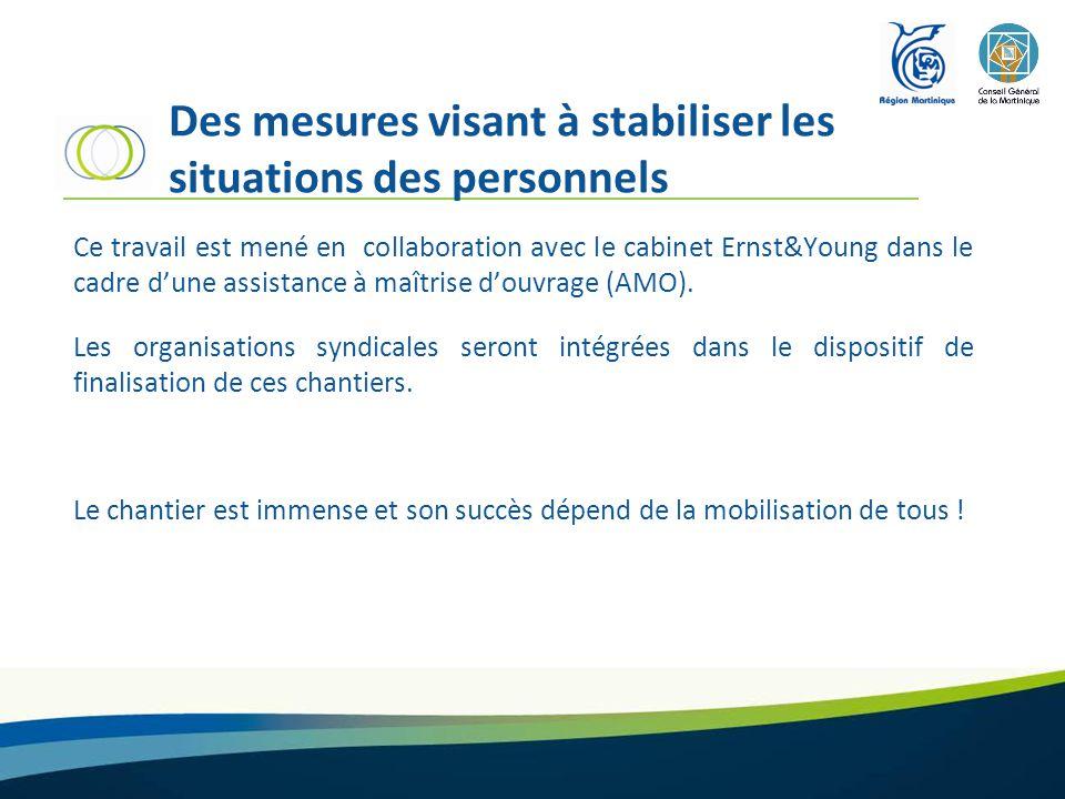 Des mesures visant à stabiliser les situations des personnels Ce travail est mené en collaboration avec le cabinet Ernst&Young dans le cadre d'une assistance à maîtrise d'ouvrage (AMO).