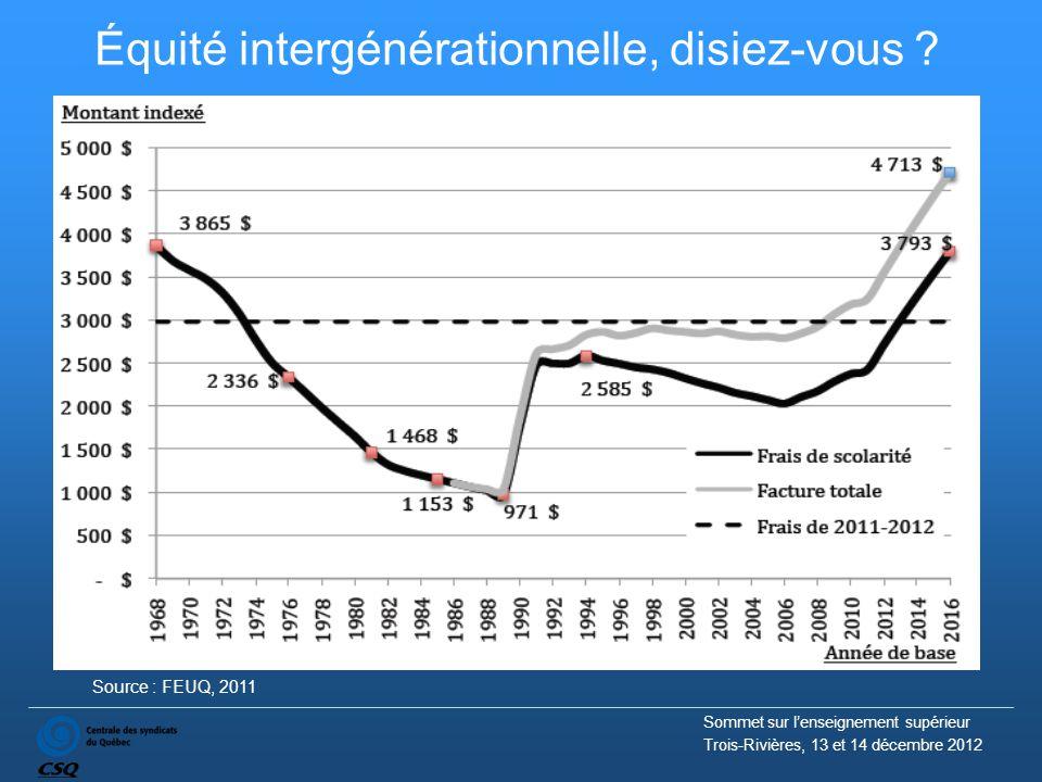 Équité intergénérationnelle, disiez-vous ? Sommet sur l'enseignement supérieur Trois-Rivières, 13 et 14 décembre 2012 Source : FEUQ, 2011