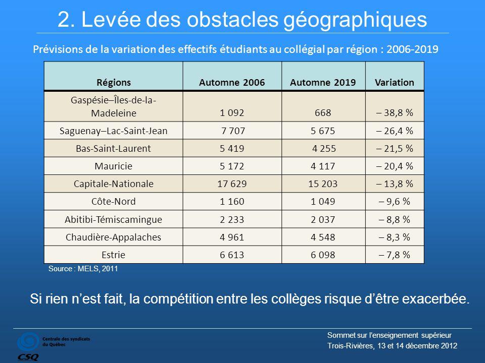 2. Levée des obstacles géographiques RégionsAutomne 2006Automne 2019Variation Gaspésie─Îles-de-la- Madeleine1 092668– 38,8 % Saguenay─Lac-Saint-Jean 7