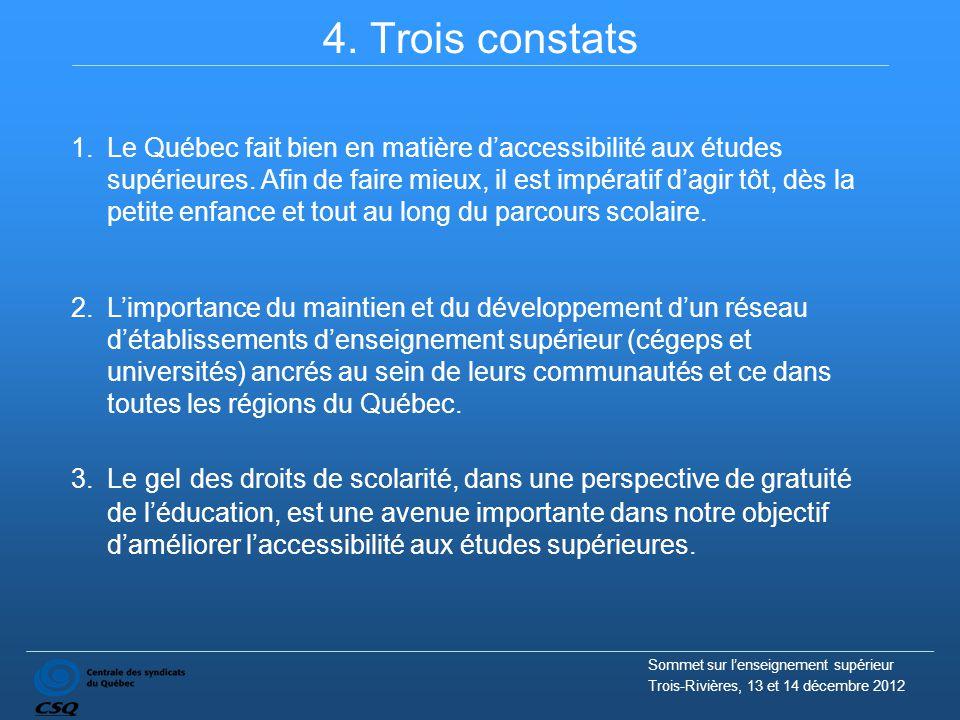 4. Trois constats 1.Le Québec fait bien en matière d'accessibilité aux études supérieures. Afin de faire mieux, il est impératif d'agir tôt, dès la pe