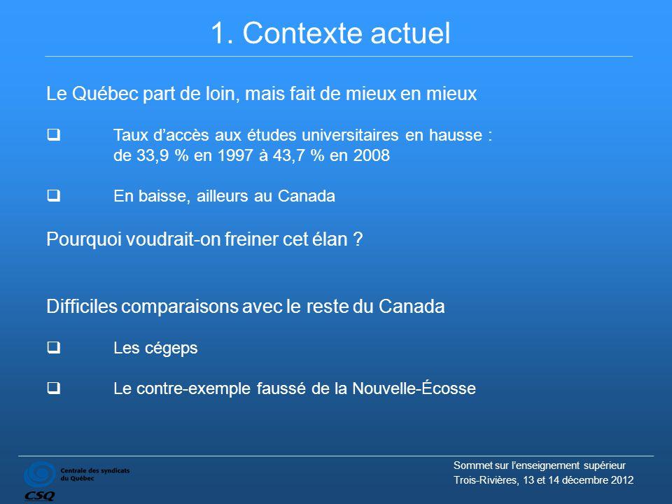 1. Contexte actuel Le Québec part de loin, mais fait de mieux en mieux  Taux d'accès aux études universitaires en hausse : de 33,9 % en 1997 à 43,7 %