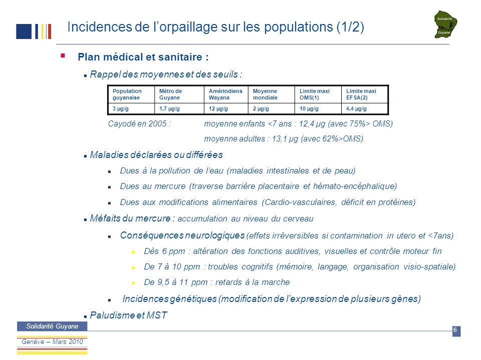 DSM/IB Confidentie l Solidarité Guyane 6 Confidentiel Genève – Mars 2010 Incidences de l'orpaillage sur les populations (1/2)  Plan médical et sanitaire : n Rappel des moyennes et des seuils : Cayodé en 2005 : moyenne enfants OMS) moyenne adultes : 13,1 µg (avec 62%>OMS) n Maladies déclarées ou différées n Dues à la pollution de l'eau (maladies intestinales et de peau) n Dues au mercure (traverse barrière placentaire et hémato-encéphalique) n Dues aux modifications alimentaires (Cardio-vasculaires, déficit en protéines) n Méfaits du mercure : accumulation au niveau du cerveau n Conséquences neurologiques (effets irréversibles si contamination in utero et <7ans) n Dès 6 ppm : altération des fonctions auditives, visuelles et contrôle moteur fin n De 7 à 10 ppm : troubles cognitifs (mémoire, langage, organisation visio-spatiale) n De 9,5 à 11 ppm : retards à la marche n Incidences génétiques (modification de l'expression de plusieurs gènes) n Paludisme et MST Population guyanaise Métro de Guyane Amérindiens Wayana Moyenne mondiale Limite maxi OMS(1) Limite maxi EFSA(2) 3 µg/g1,7 µg/g12 µg/g2 µg/g10 µg/g4,4 µg/g
