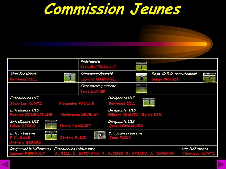 Commission Jeunes Présidente Isabelle FERRAULT Vice-Président Bertrand DILL Directeur Sportif Laurent MAENNEL Resp. Cellule recrutement Serge GRUSSI E
