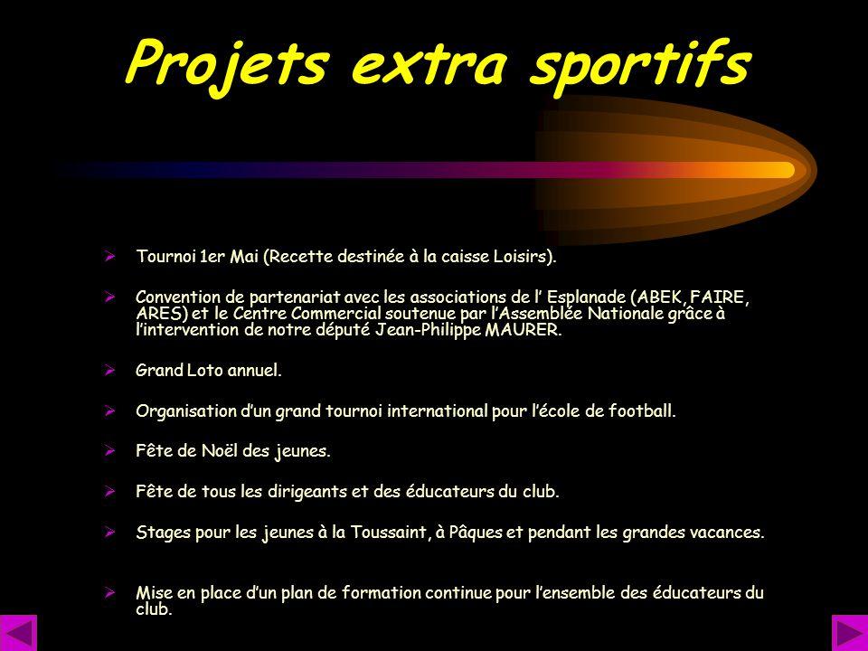Projets extra sportifs  Tournoi 1er Mai (Recette destinée à la caisse Loisirs).  Convention de partenariat avec les associations de l' Esplanade (AB