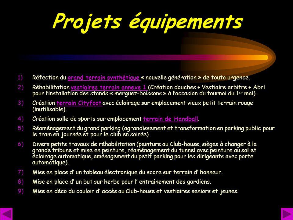 Projets équipements 1)Réfection du grand terrain synthétique « nouvelle génération » de toute urgence.grand terrain synthétique 2)Réhabilitation vesti