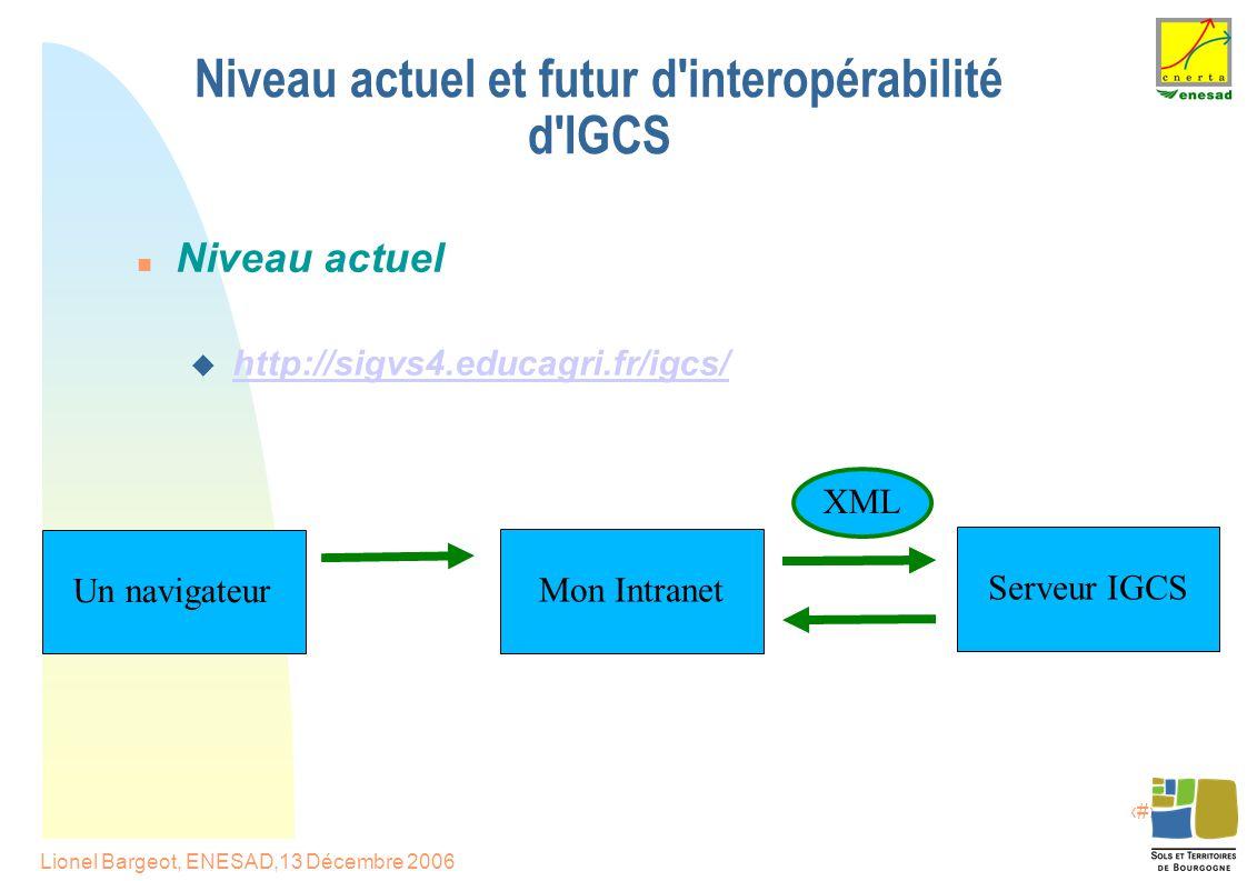 14 Lionel Bargeot, ENESAD,13 Décembre 2006 Niveau actuel et futur d interopérabilité d IGCS Niveau actuel  http://sigvs4.educagri.fr/igcs/http://sigvs4.educagri.fr/igcs/ Serveur IGCS Mon Intranet Un navigateur XML