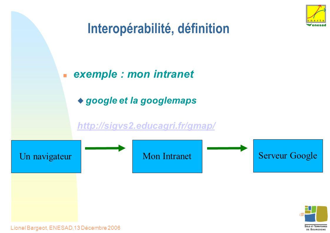 5 Lionel Bargeot, ENESAD,13 Décembre 2006 Interopérabilité, définition exemple : mon intranet  google et la googlemaps http://sigvs2.educagri.fr/gmap/ Serveur Google Mon Intranet Un navigateur