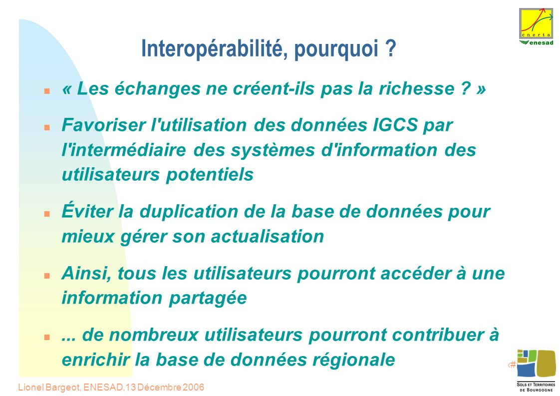 9 Lionel Bargeot, ENESAD,13 Décembre 2006 Interopérabilité, pourquoi .