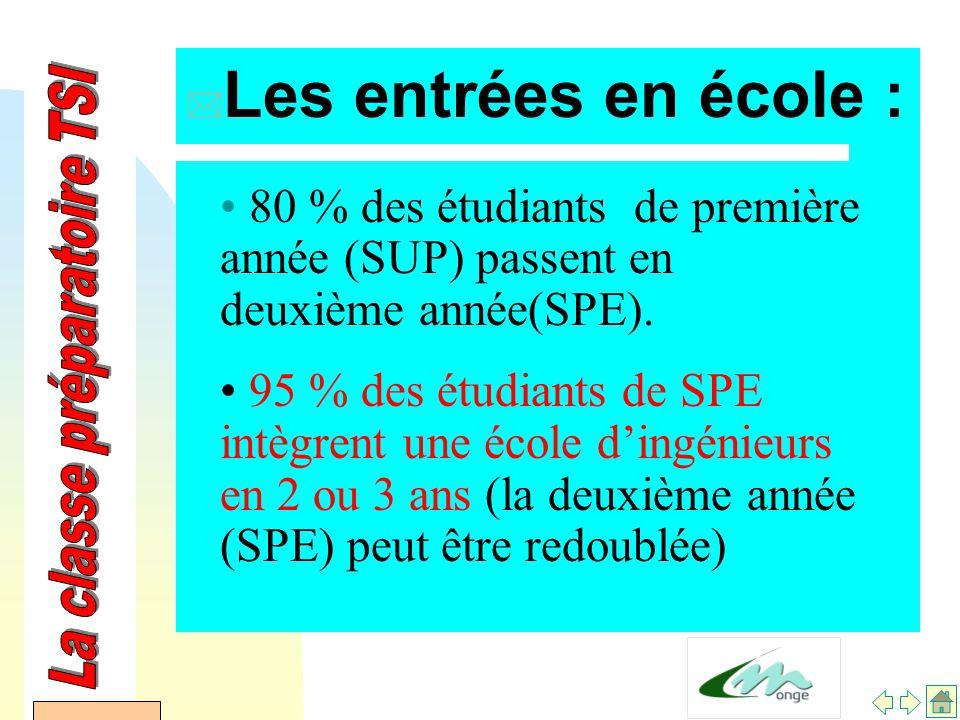 AFDET 17 Janvier 2002 * Les entrées en école : 80 % des étudiants de première année (SUP) passent en deuxième année(SPE).