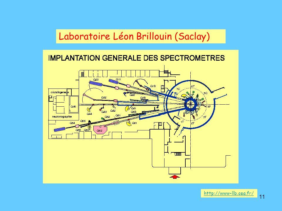 11 Laboratoire Léon Brillouin (Saclay) http://www-llb.cea.fr/