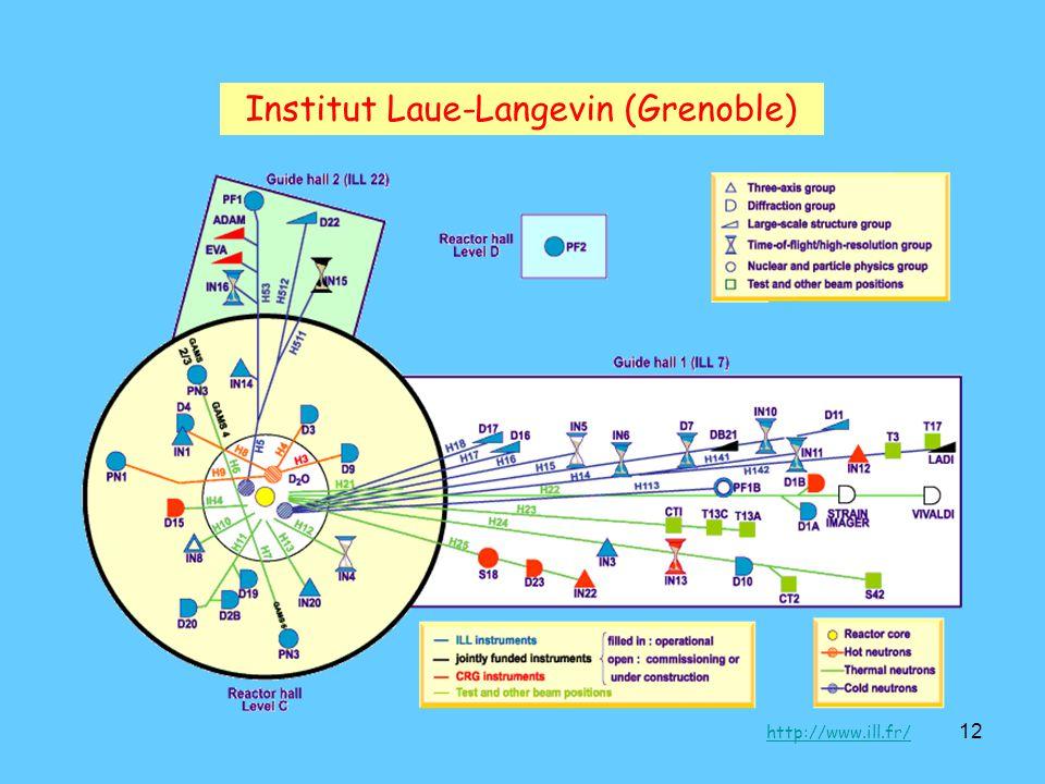 12 Institut Laue-Langevin (Grenoble) http://www.ill.fr/
