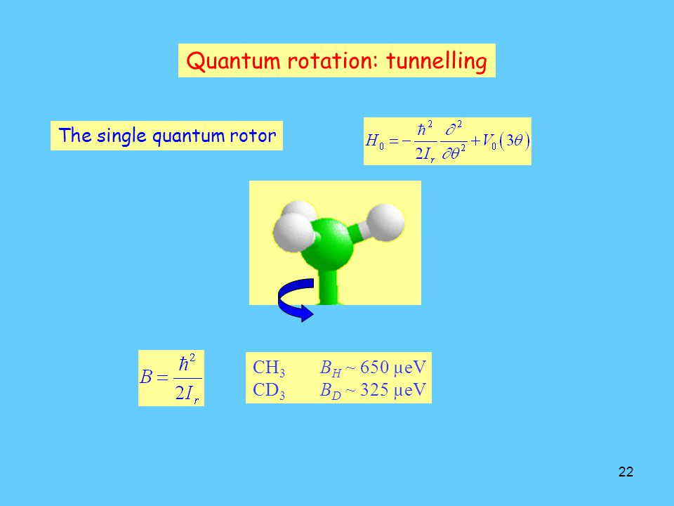 22 Quantum rotation: tunnelling The single quantum rotor CH 3 B H ~ 650 µeV CD 3 B D ~ 325 µeV