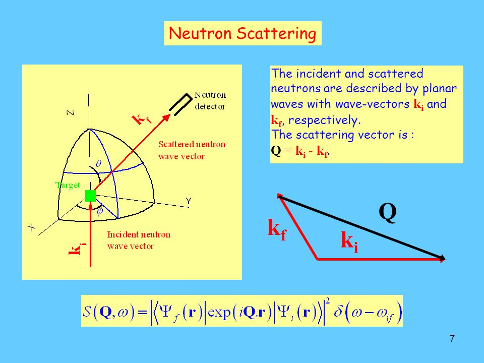 7 The incident and scattered neutrons are described by planar waves with wave-vectors k i and k f, respectively. The scattering vector is : Q = k i -