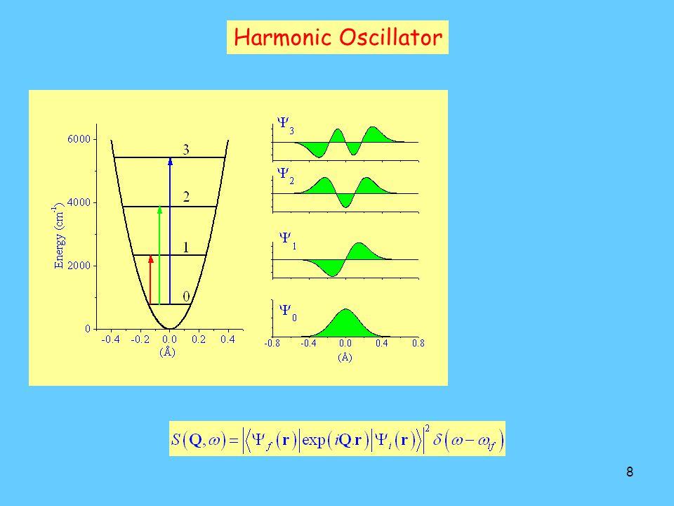 8 Harmonic Oscillator