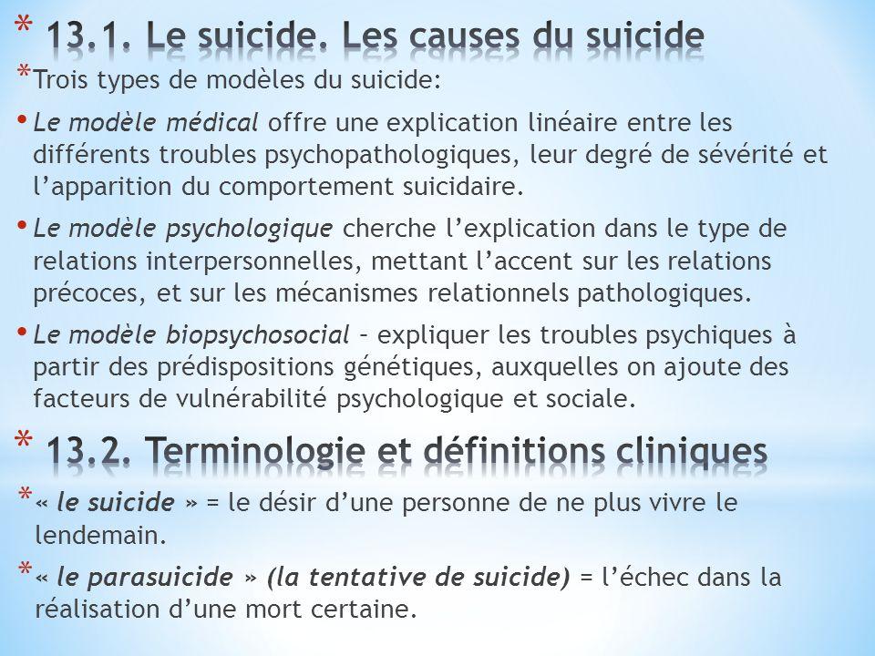 * Trois types de modèles du suicide: Le modèle médical offre une explication linéaire entre les différents troubles psychopathologiques, leur degré de