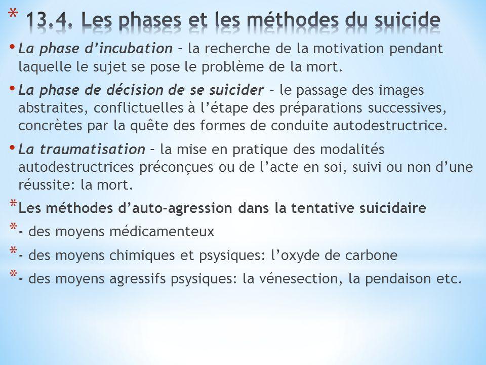 La phase d'incubation – la recherche de la motivation pendant laquelle le sujet se pose le problème de la mort. La phase de décision de se suicider –