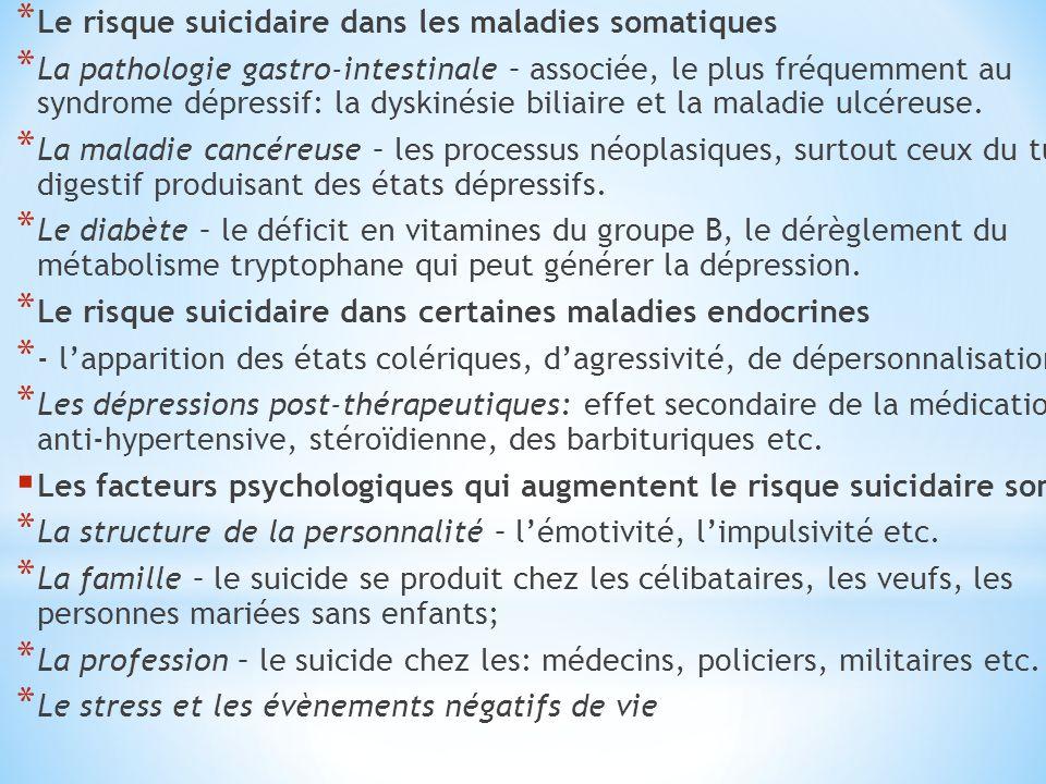 * Le risque suicidaire dans les maladies somatiques * La pathologie gastro-intestinale – associée, le plus fréquemment au syndrome dépressif: la dyski