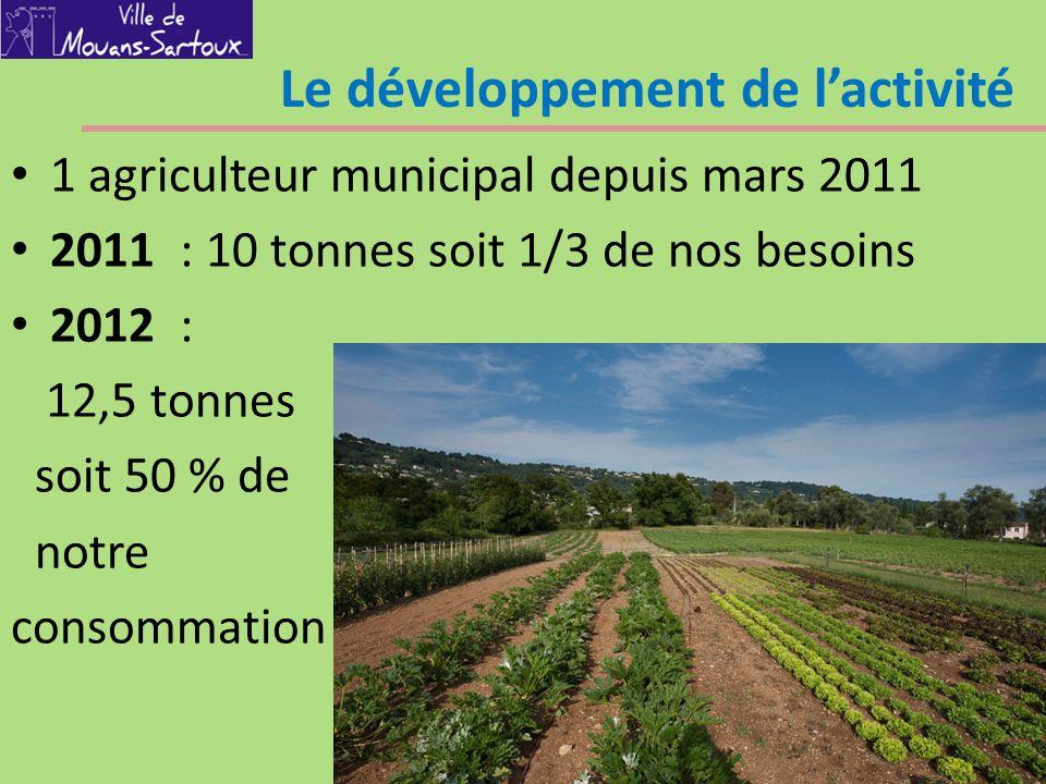 Le développement de l'activité 1 agriculteur municipal depuis mars 2011 2011 : 10 tonnes soit 1/3 de nos besoins 2012 : 12,5 tonnes soit 50 % de notre
