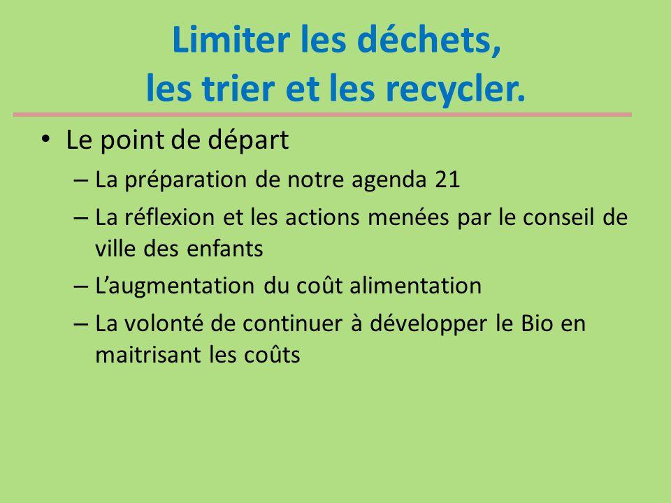 Limiter les déchets, les trier et les recycler. Le point de départ – La préparation de notre agenda 21 – La réflexion et les actions menées par le con