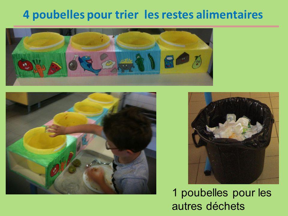 4 poubelles pour trier les restes alimentaires 1 poubelles pour les autres déchets