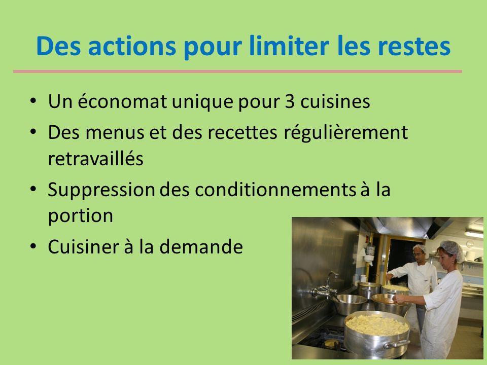Des actions pour limiter les restes Un économat unique pour 3 cuisines Des menus et des recettes régulièrement retravaillés Suppression des conditionn