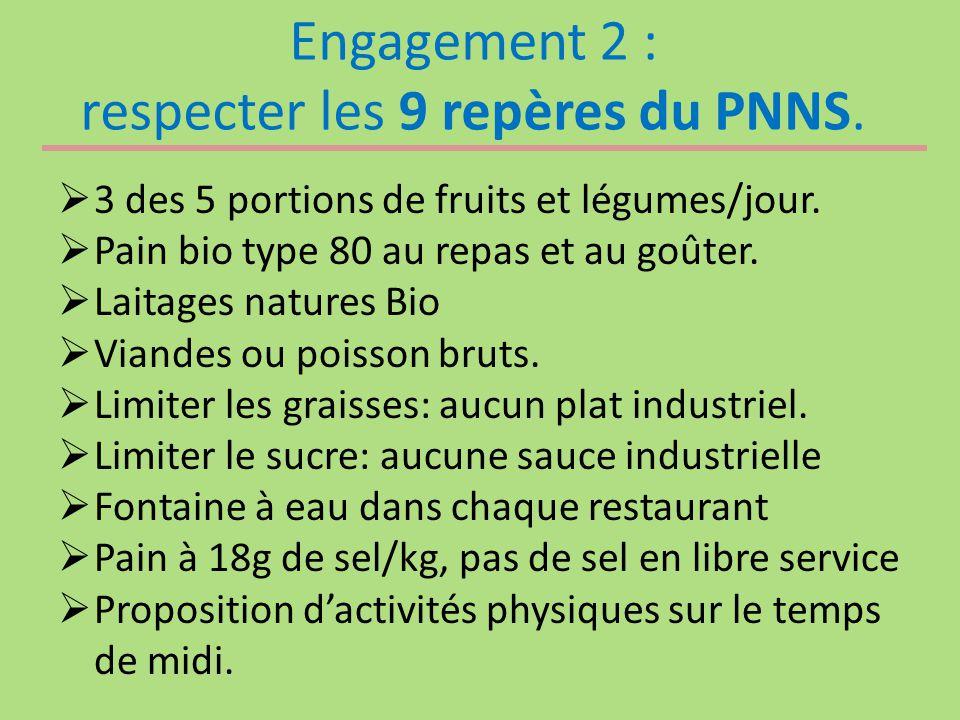 Engagement 2 : respecter les 9 repères du PNNS.  3 des 5 portions de fruits et légumes/jour.  Pain bio type 80 au repas et au goûter.  Laitages nat