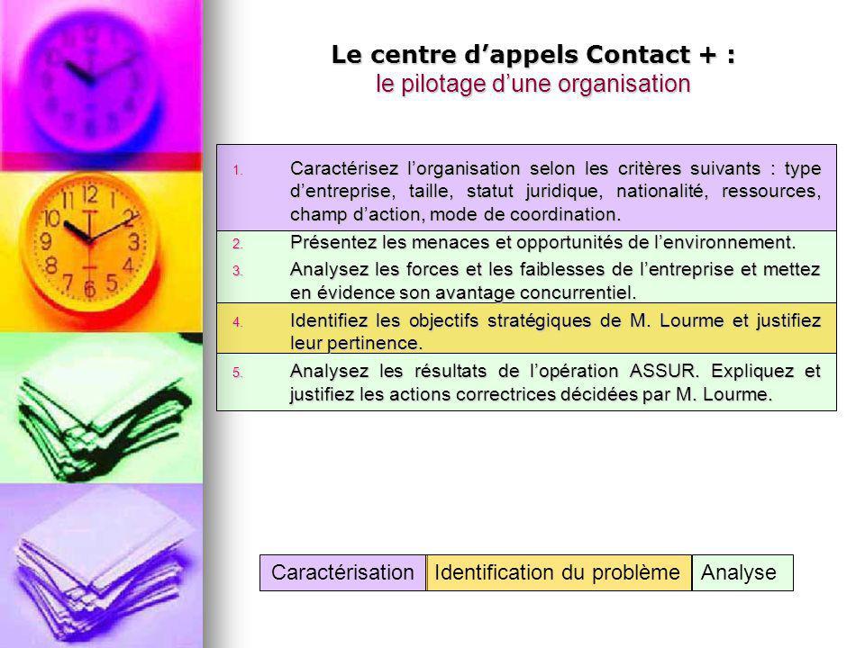 Le centre d'appels Contact + : le pilotage d'une organisation 1. Caractérisez l'organisation selon les critères suivants : type d'entreprise, taille,