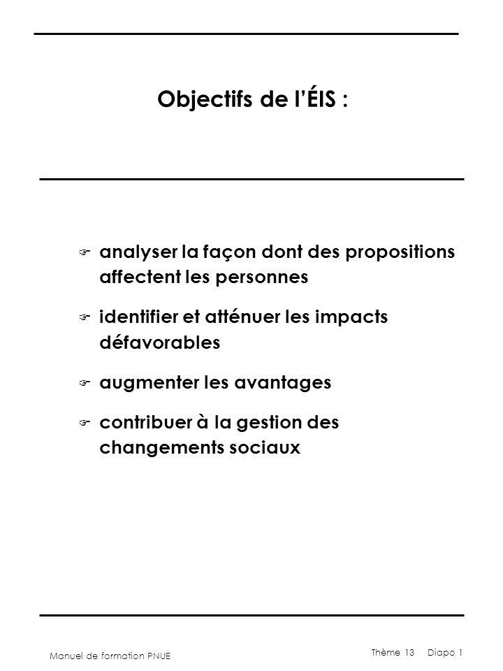 Manuel de formation PNUE Thème 13 Diapo 2 Portée de l'ÉIS F ÉIS menée dans le cadre de la législation et la procédure d'ÉIE F la portée de l'ÉIS diffère selon les dispositions juridictionnelles F limitée initialement aux changements environnementaux F éventail plus large d'impacts sociaux désormais pris en compte F l'ÉIS complète est souvent un processus séparé F se concentre sur des problèmes sociaux de développement durable, la réduction de la pauvreté et la justice