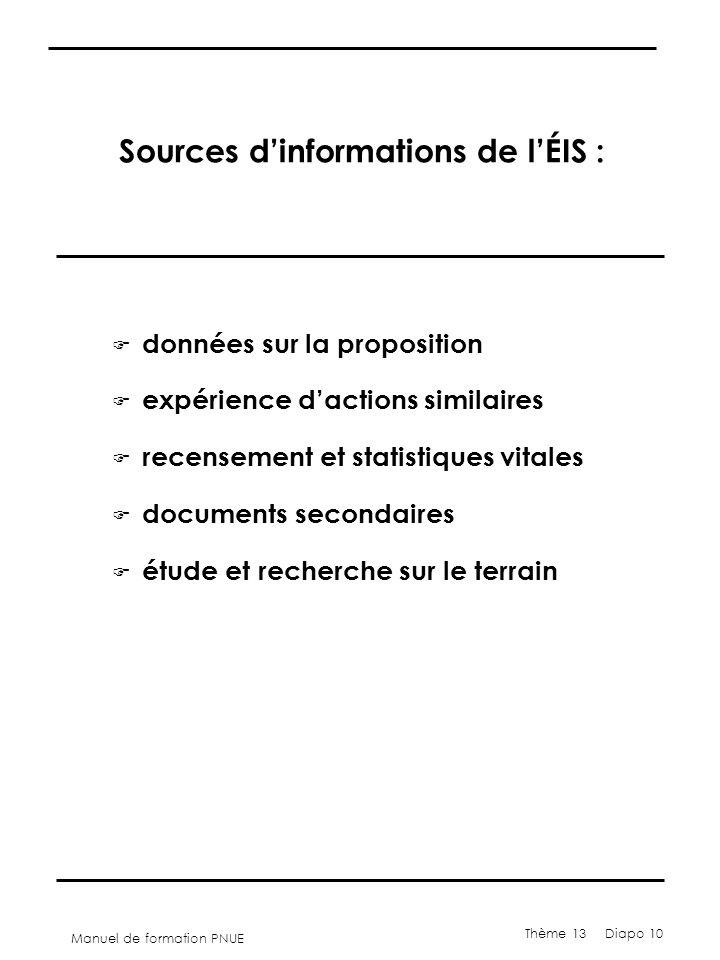 Manuel de formation PNUE Thème 13 Diapo 10 Sources d'informations de l'ÉIS : F données sur la proposition F expérience d'actions similaires F recensem