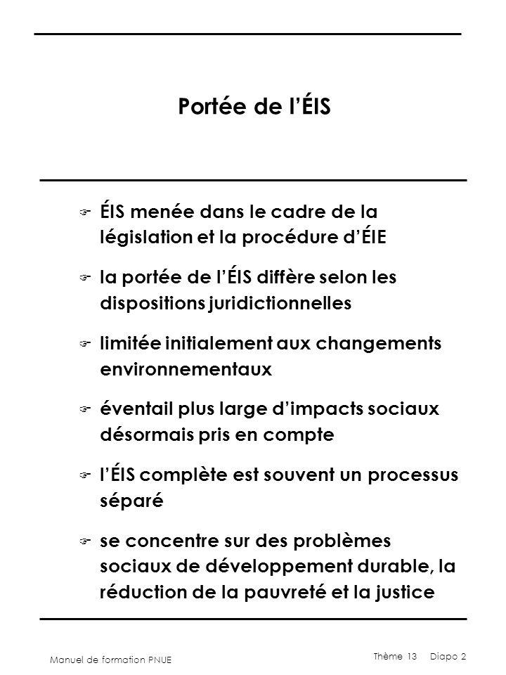 Manuel de formation PNUE Thème 13 Diapo 2 Portée de l'ÉIS F ÉIS menée dans le cadre de la législation et la procédure d'ÉIE F la portée de l'ÉIS diffè
