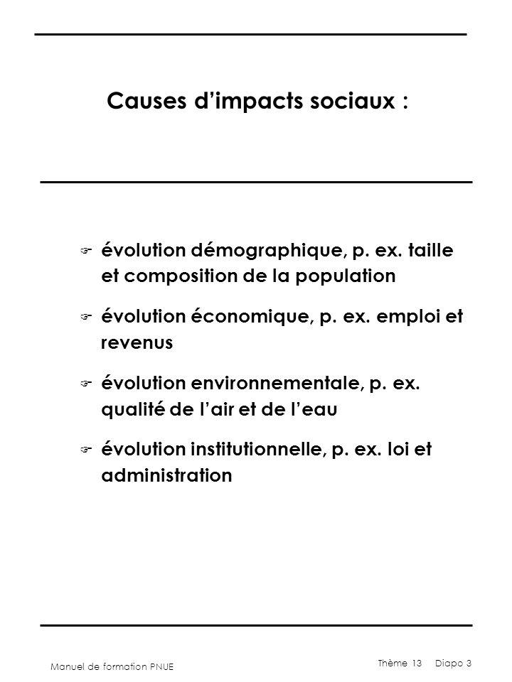 Manuel de formation PNUE Thème 13 Diapo 3 Causes d'impacts sociaux : F évolution démographique, p. ex. taille et composition de la population F évolut