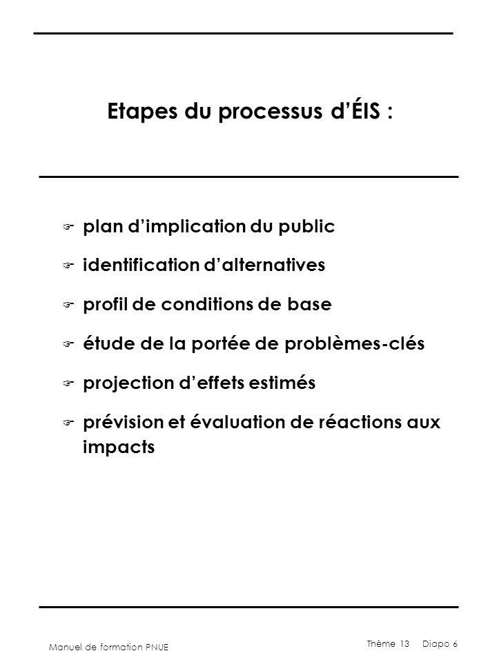 Manuel de formation PNUE Thème 13 Diapo 7 Etapes du processus d'ÉIS : (suite) F estimation d'impacts indirects et cumulatifs F recommander d'opter pour des alternatives F développer et appliquer un plan d'atténuation F développer et appliquer un programme de contrôle