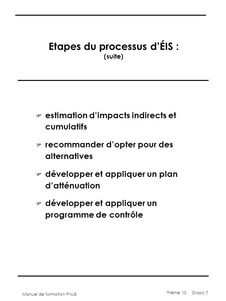 Manuel de formation PNUE Thème 13 Diapo 8 Principes de bonnes pratiques de l'ÉIS : F faire intervenir les divers publics F analyser l'équité des impacts F se concentrer sur l'évaluation F identifier les méthodes et hypothèses et définir l'importance F fournir un feed-back sur les impacts sociaux aux planificateurs de projets
