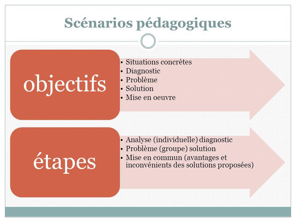 Scénarios pédagogiques Situations concrètes Diagnostic Problème Solution Mise en oeuvre objectifs Analyse (individuelle) diagnostic Problème (groupe) solution Mise en commun (avantages et inconvénients des solutions proposées) étapes