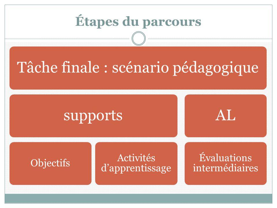 Étapes du parcours Tâche finale : scénario pédagogiquesupports Objectifs Activités d'apprentissage AL Évaluations intermédiaires
