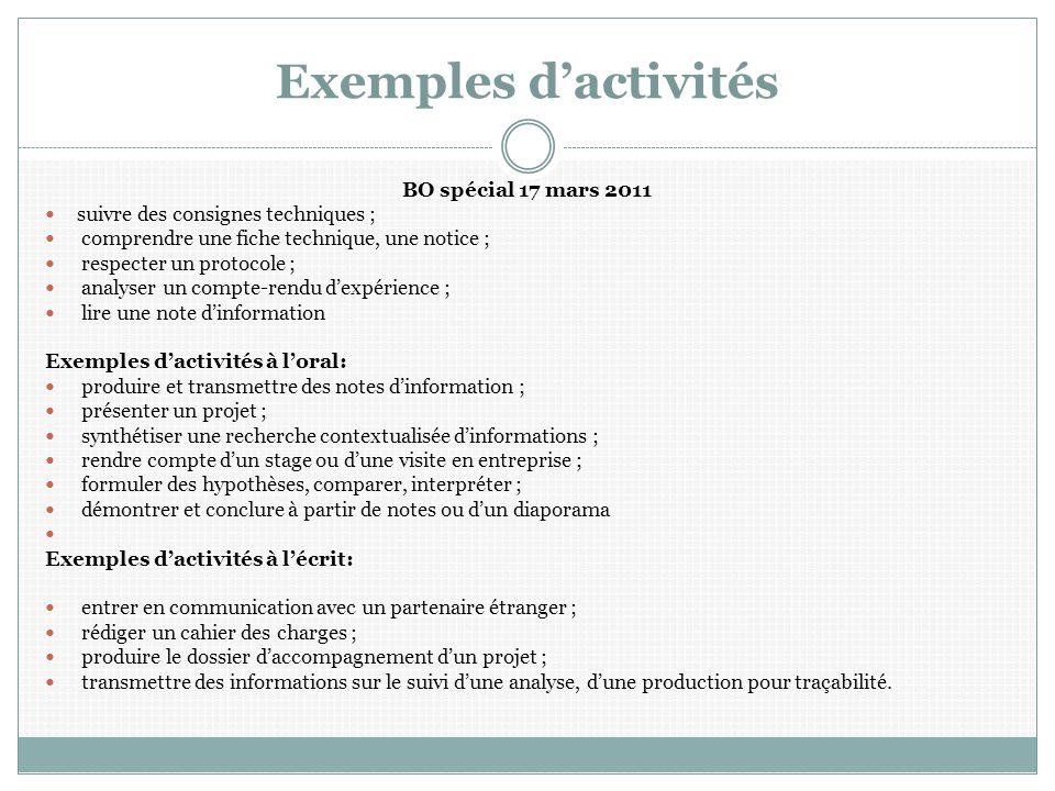 Exemples d'activités BO spécial 17 mars 2011 suivre des consignes techniques ; comprendre une fiche technique, une notice ; respecter un protocole ; a