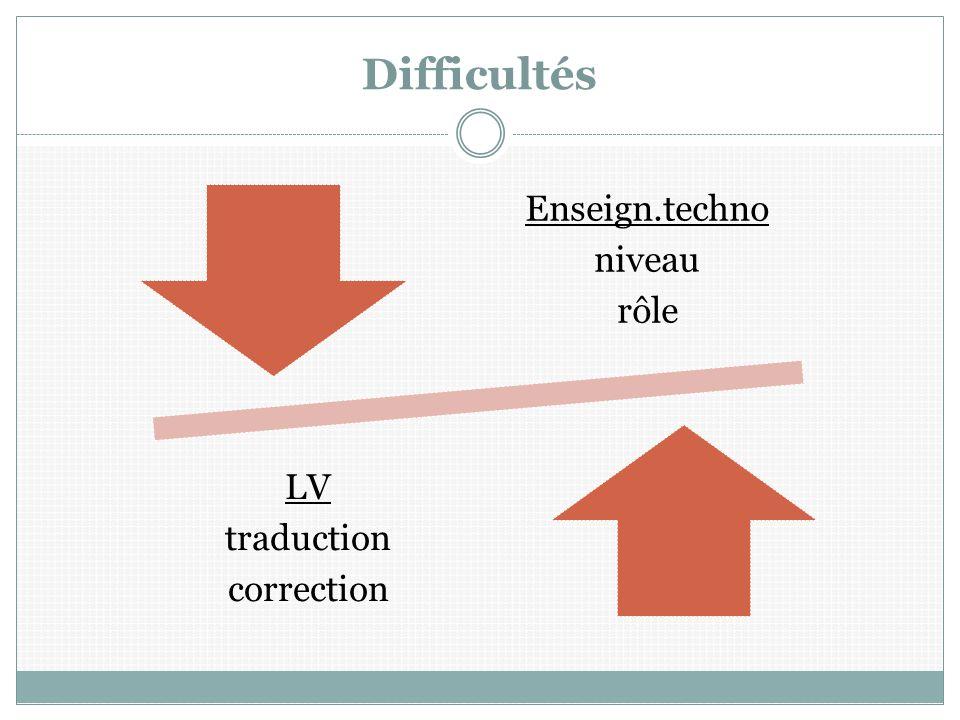 Difficultés Enseign.techno niveau rôle LV traduction correction