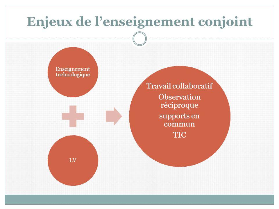 Enjeux de l'enseignement conjoint Enseignement technologique LV Travail collaboratif Observation réciproque supports en commun TIC