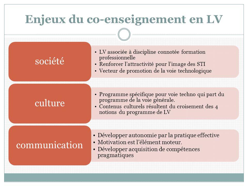 Enjeux du co-enseignement en LV LV associée à discipline connotée formation professionnelle Renforcer l'attractivité pour l'image des STI Vecteur de promotion de la voie technologique société Programme spécifique pour voie techno qui part du programme de la voie générale.