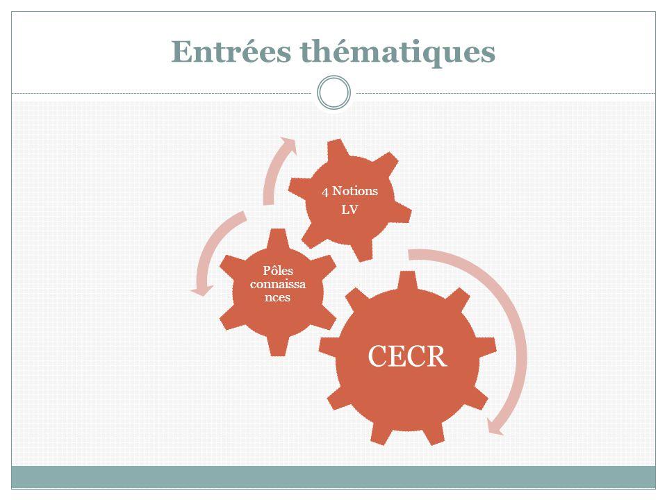 Entrées thématiques CECR Pôles connaissa nces 4 Notions LV
